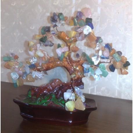 Фън Шуй Дърво на Щастието